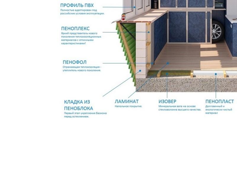 uteplit-balkon